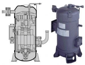 How Chillers Work: Scroll Compressor